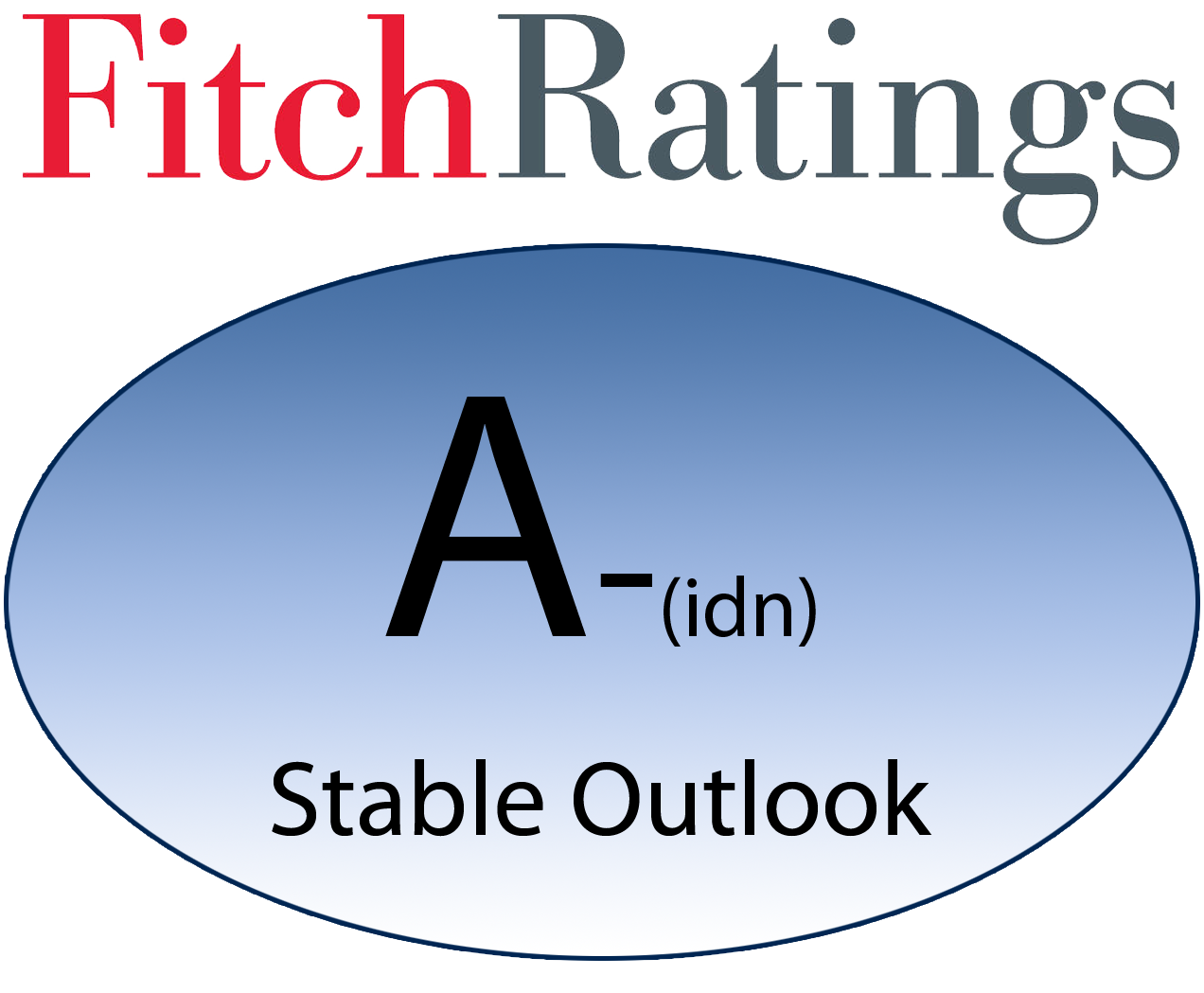 Fitch Upgrades MAIPARK to IFS 'A-(idn)'; Outlook Stable