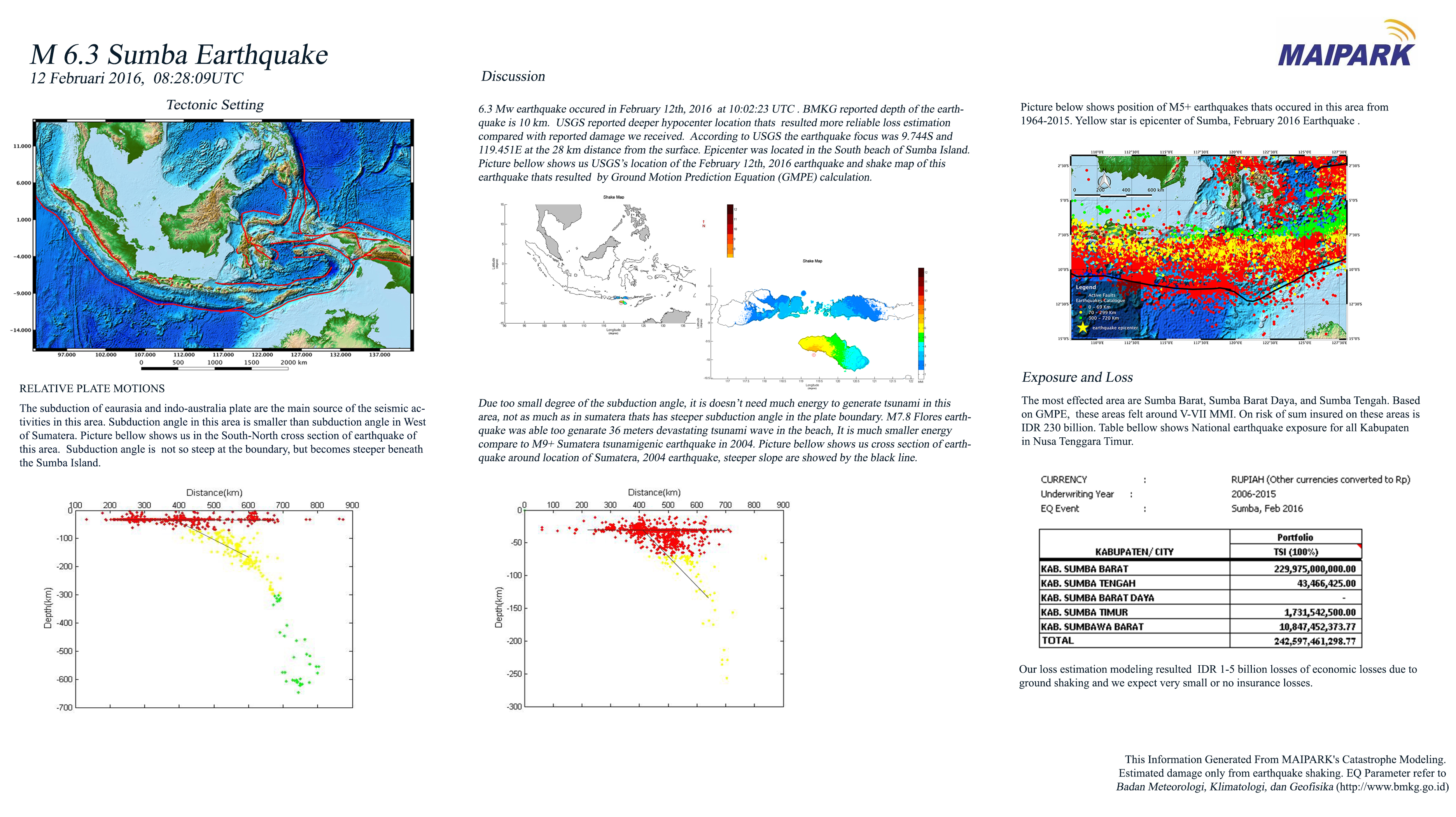 a discussion on earthquakes Earthquake questions and answers print a scientists are looking for ways to predict the big one, or at least to quickly get more accurate data about earthquakes.